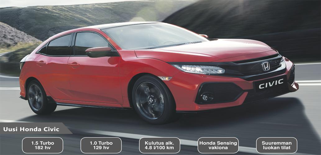 Uusi Honda Civic